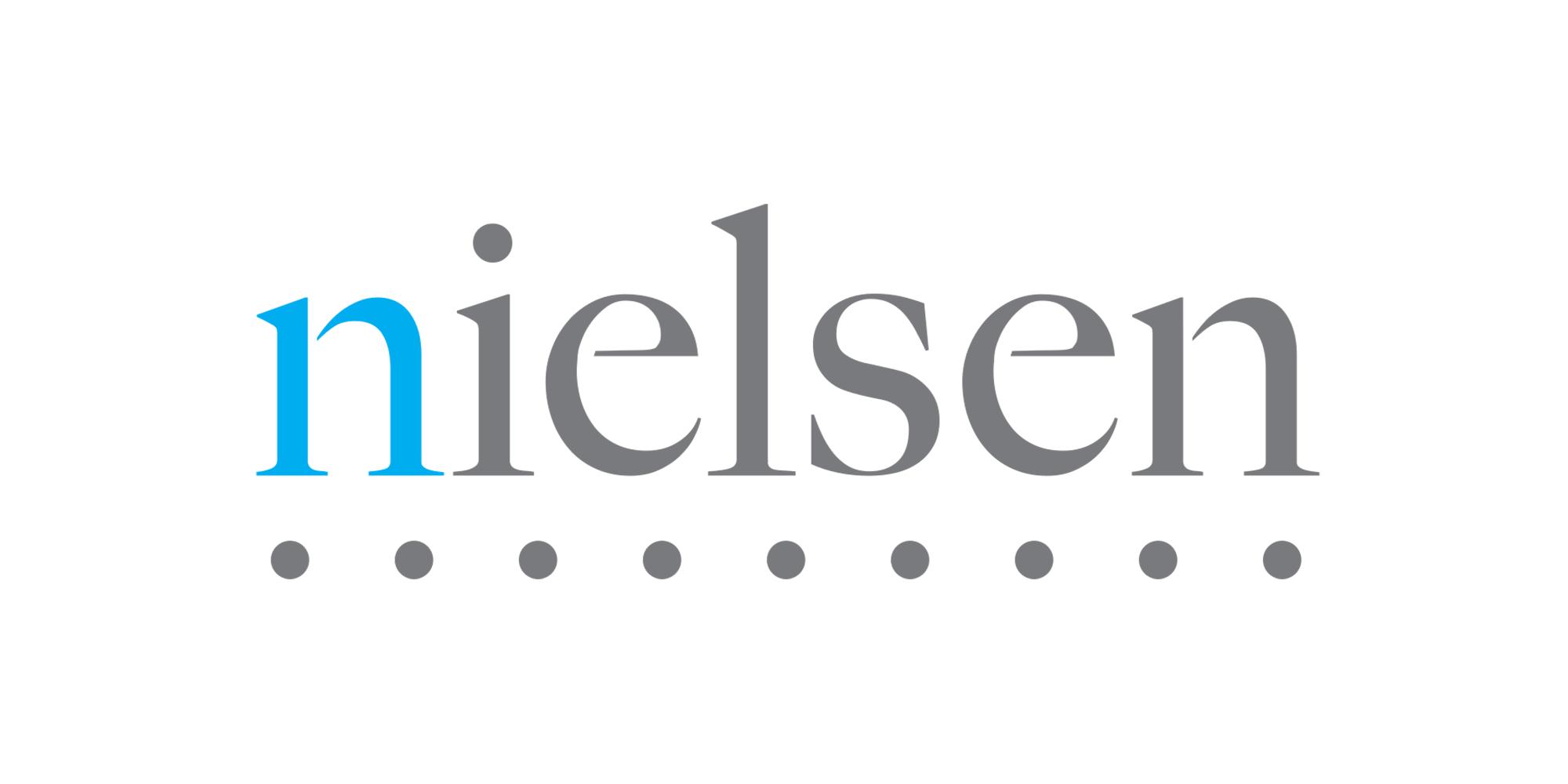 Zakupy w cieniu epidemii według Nielsena