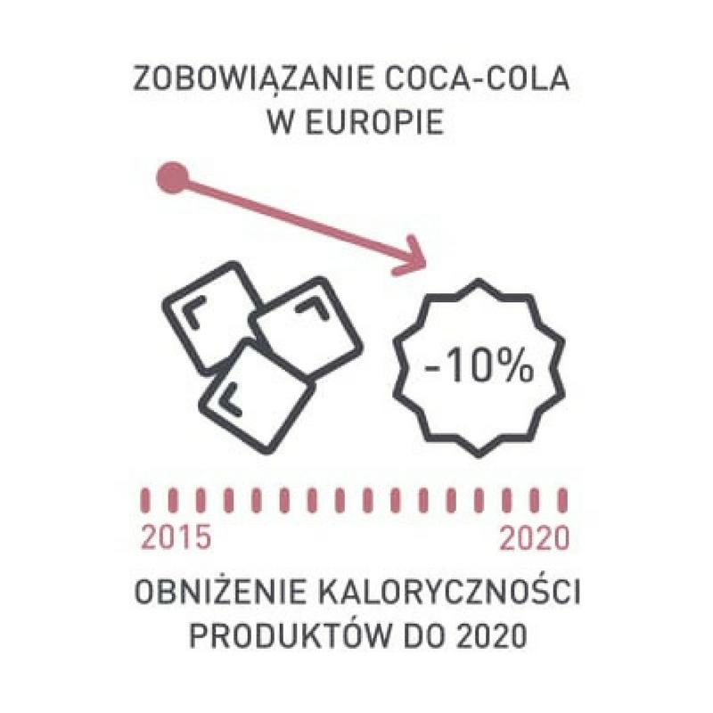 Coca-Cola Cherry Zero Cukru