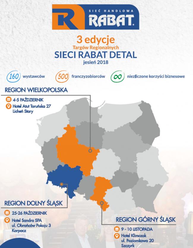 Wystartowała 3. edycja Targów Regionalnych sieci Rabat Detal