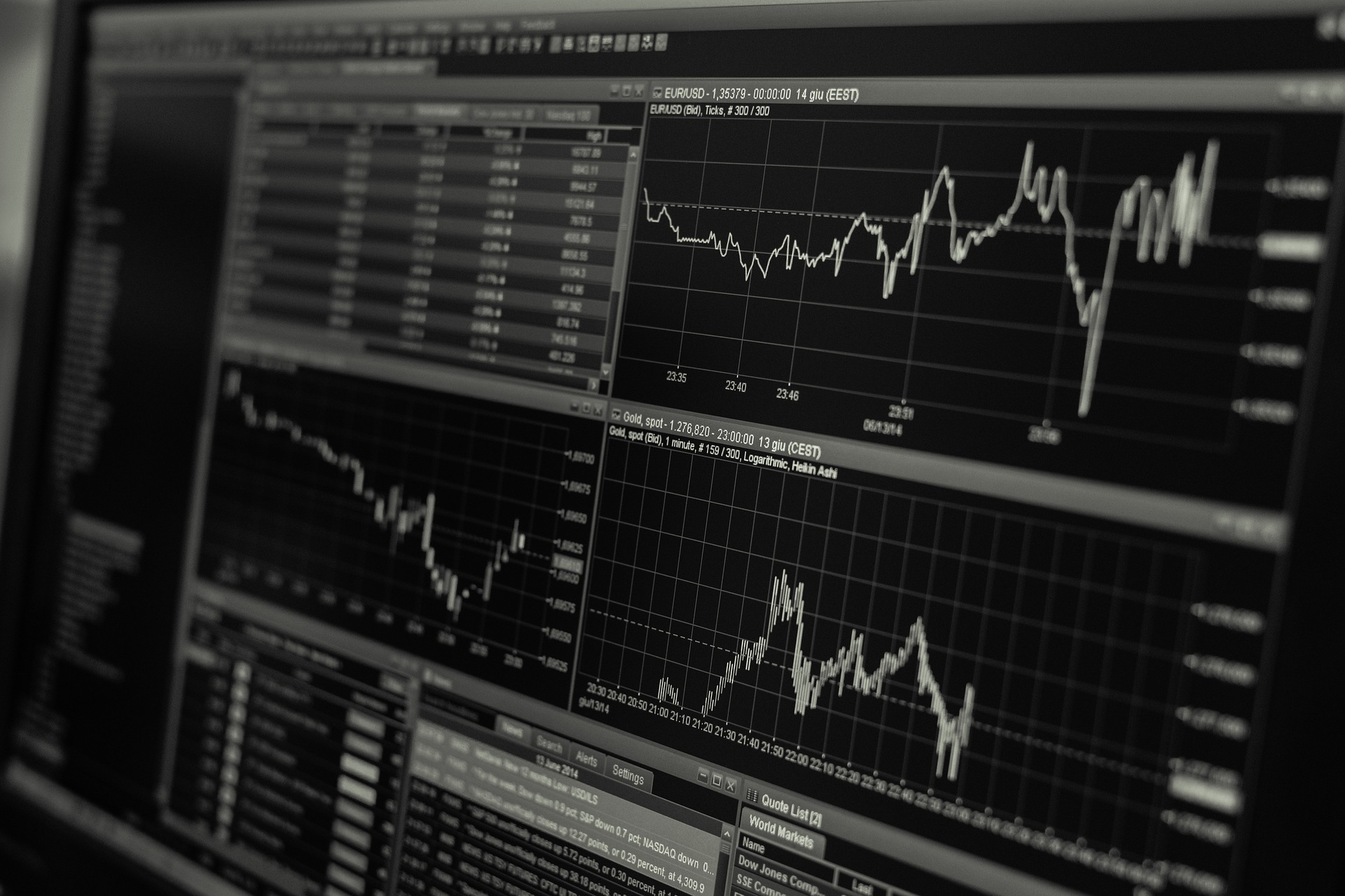 Wizja spowolnienia ogranicza presję inflacyjną