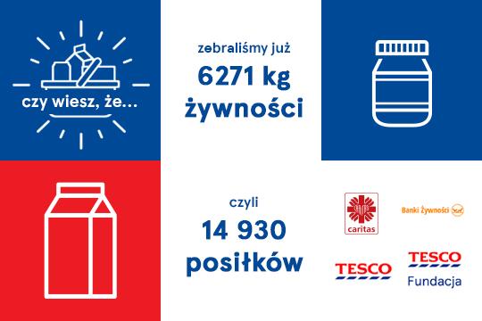 """""""Letnia Zbiórka Żywności"""" w Tesco wciąż trwa"""