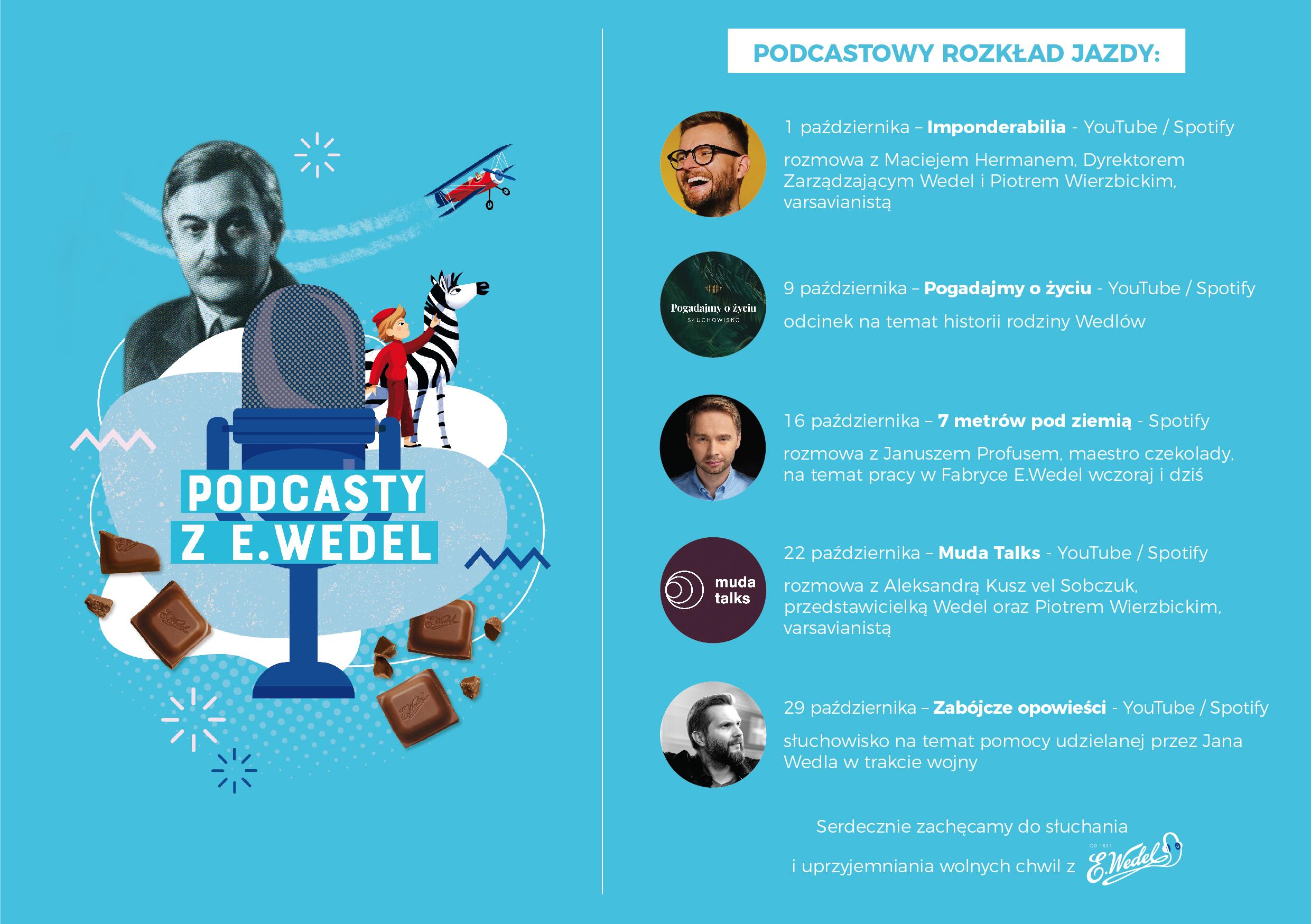 Czekoladowe historie E.Wedel dostępne w podcastach