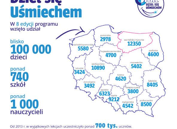"""Prawie 100 tysięcy dzieci wzięło udział w programie """"Dziel się Uśmiechem"""""""